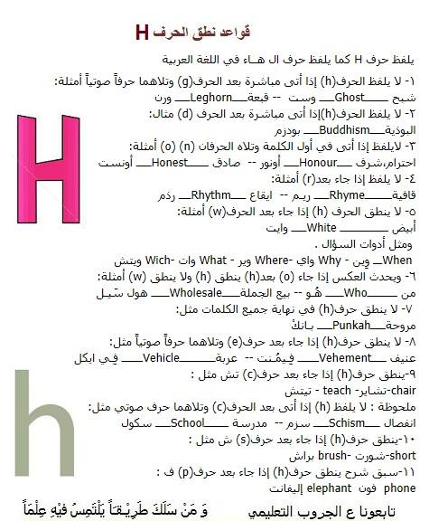 كتاب نطق الحروف الانجليزية pdf