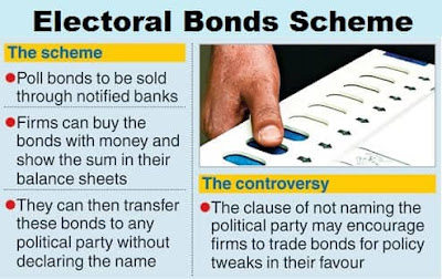 Electoral Bonds Scheme - All you need to Know