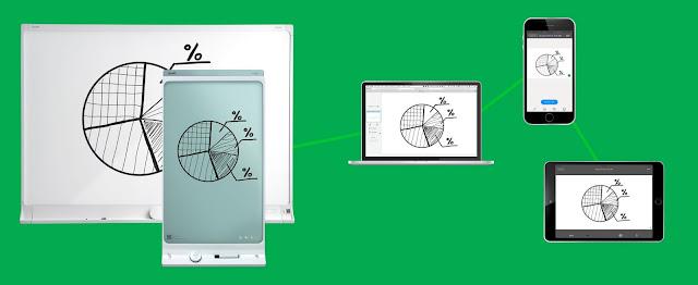 Mencatat Lebih Efektif dengan Papan Tulis Elektronik Smartkapp