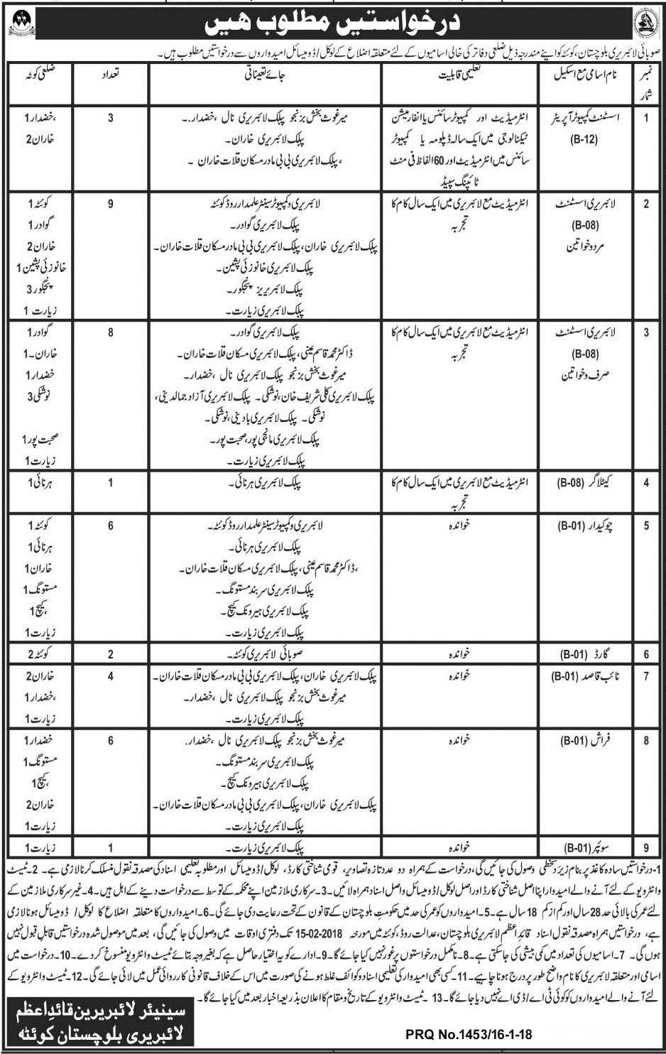 New Jobs in Quaid I Azam Library Balochistan Jan 2018