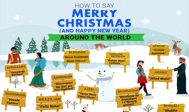 How to Say Merry Christmas in Different Languages
