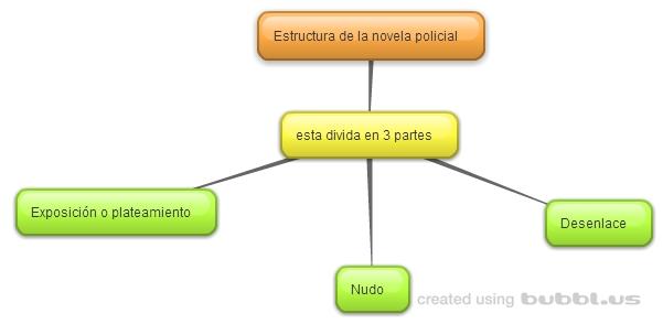 Novela Policial Estructura De La Novela Policial
