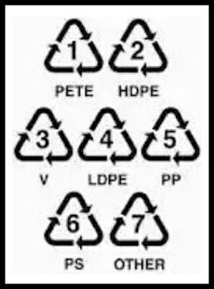 Simbol plastik