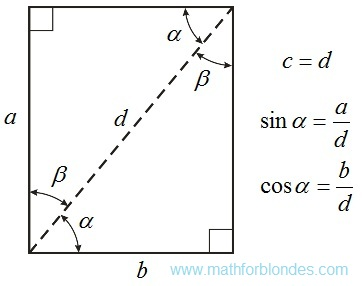 Transformations of a triangle to a rectangle. Mathematics For Blondes.