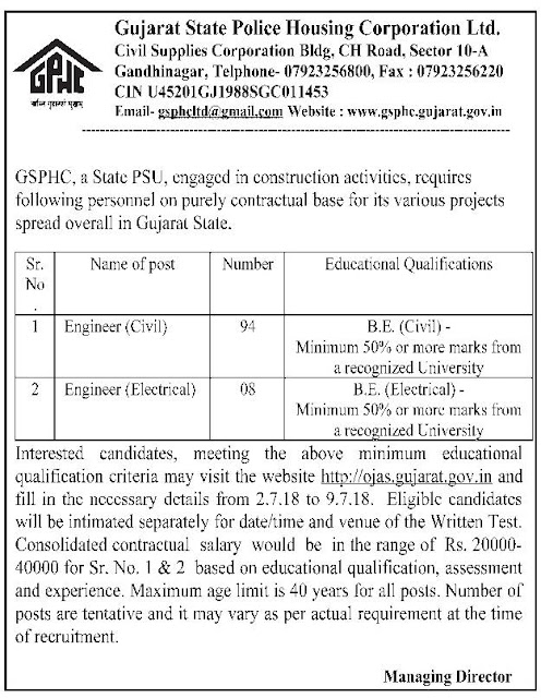 Gujarat State Police Housing Corporation (GSPHC) Recruitment 2018 for Engineer (Civil / Electrical) OJAS