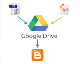 file javascript google drive