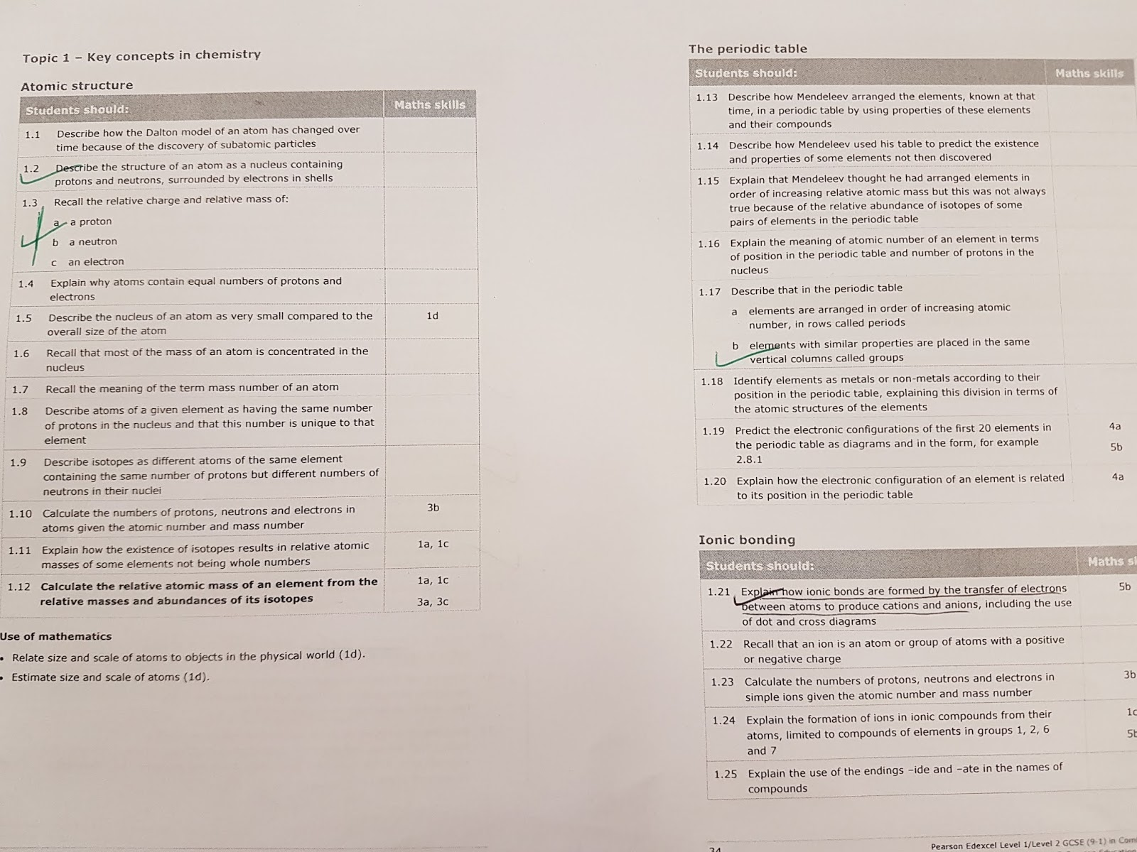 My science homework 11j1 science gcse key concepts that were assessed in chemistry paper 1 are ticked in the image below black ticks for higher paper green ticks for foundation paper urtaz Gallery