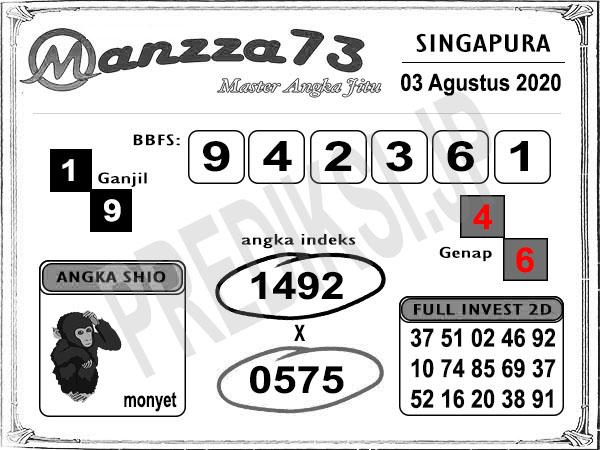 Prediksi Manzza73 SGP Senin 03 Agustus 2020