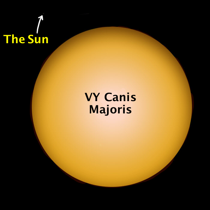 VY Canis Majoris Compared to Our Solar System (page 2 ...