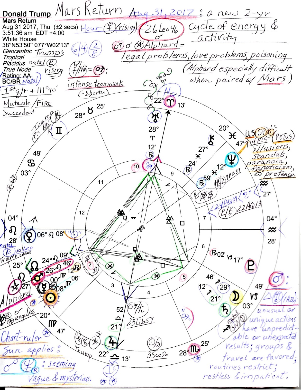 Stars over washington june 2017 now as you know a mars return chart symbolizes a new 2 year cycle of energy and activity underway and in this chart we see a cluster of trines forming a geenschuldenfo Image collections