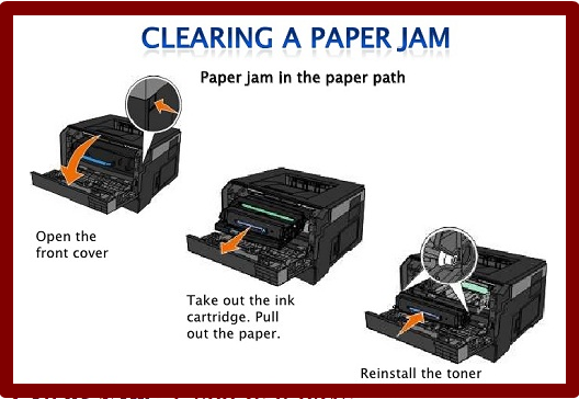 How to Remove Jammed Paper From Brother Printer