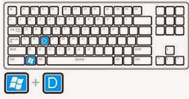 鍵盤上從來沒想過的隱藏功能!以前都白用了...