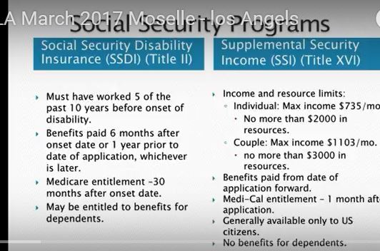 MS Views and News:: SSDI and SSI presented in Los Angeles