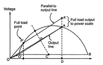 diagram of induction generator circle diagram of induction generator pdf