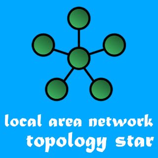Local Area Network dengan Topologi Star