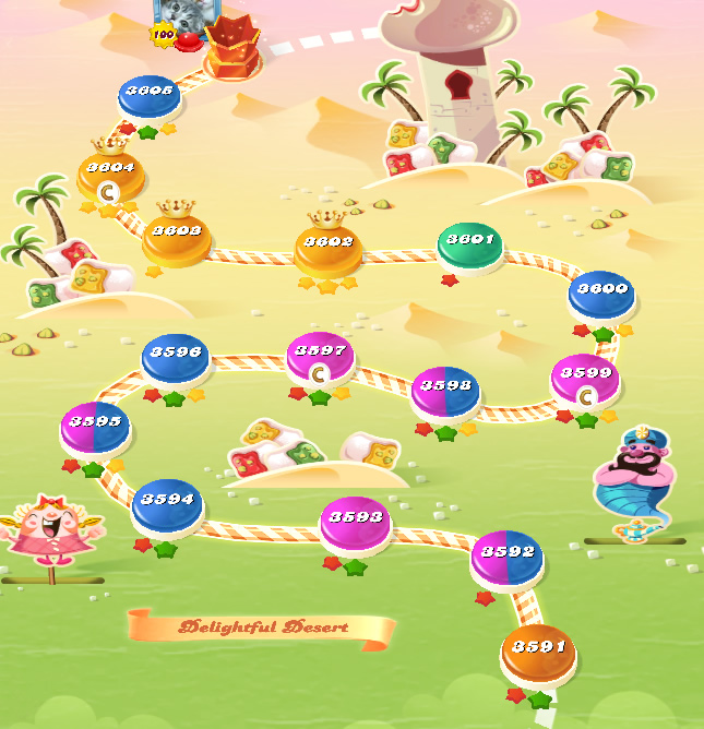 Candy Crush Saga level 3591-3605