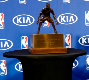 NBA Defensive Player of the Year Award, complete, full,  previous,Winners List, year by year.