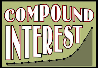 COMPOUND INTEREST NOTES WITH SOLVED EXAMPLE