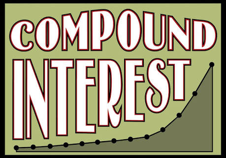 COMPOUND INTEREST CLASS NOTE