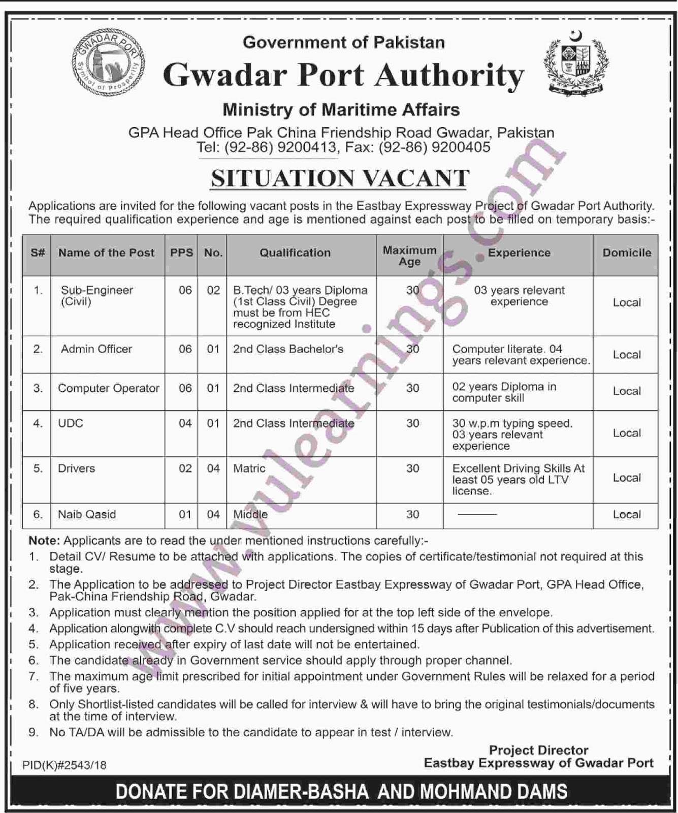 Gwadar Port Authority (GDA) Jobs