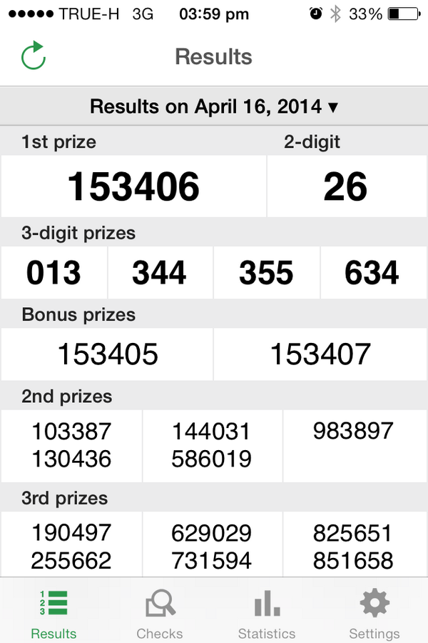 Thai lottery results 2nd May 2014 - Live Latest Kerala Lottery Results 3 pm: Today Official 4 pm ...