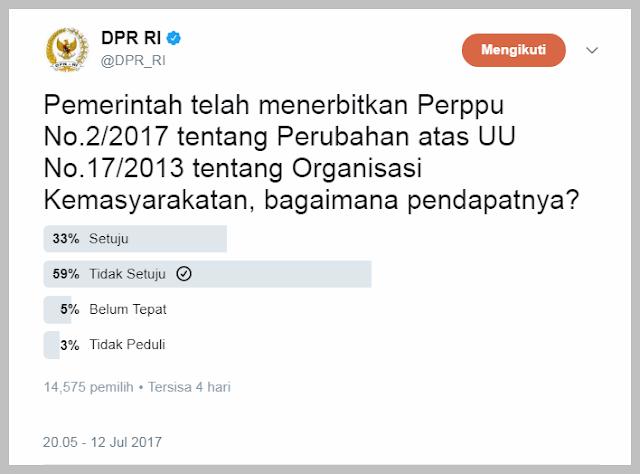 Polling DPR: Mayoritas Publik TIDAK SETUJU Perppu Pembubaran Ormas (HTI)