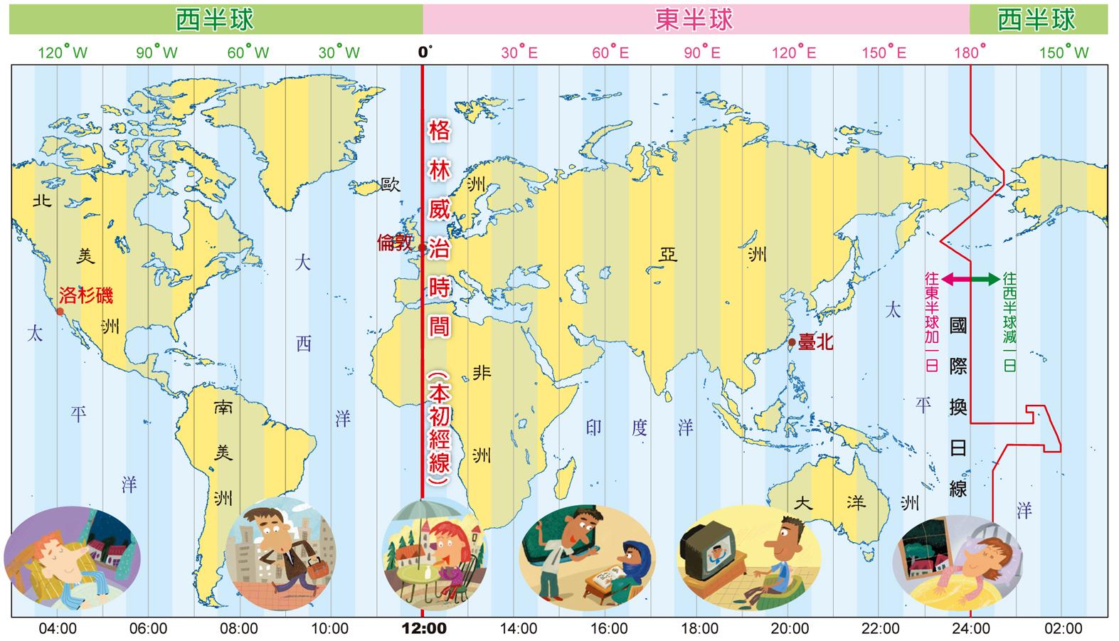 地理教室,以 東稱為東半球,無國界: 國一第一冊L1地理位置與範圍上課講義