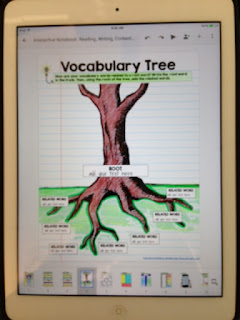 Go Interactive Reading and Writing Digital Interactive Notebook