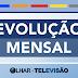 EVOLUÇÃO MENSAL | Março de 2016