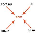 Специфичните за страната URL