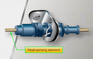 aircraft engine Fire Detection System