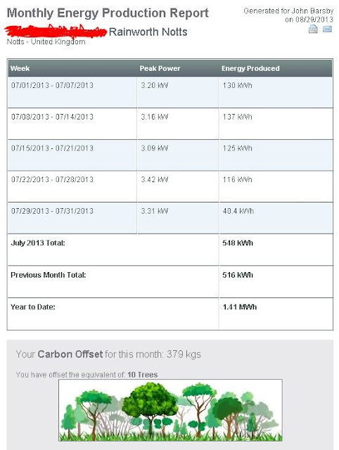 4kw Solar panel system report July 2013