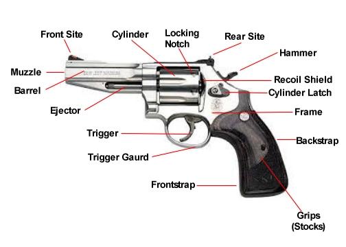revolver components electrical blog river system diagram
