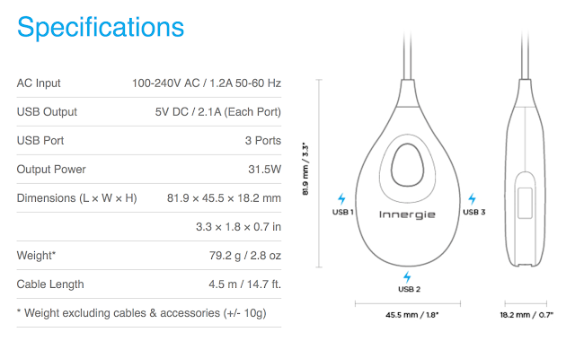 A quick look at the technical specifications of Innergie LifeHub Plus