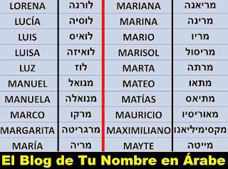 Nombres en Hebreo LUZ MANUEL MANUELA MARCO