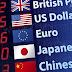سعر الدولار والعملات الأخرى أمام الجنيه المصرى اليوم 2-2-2017