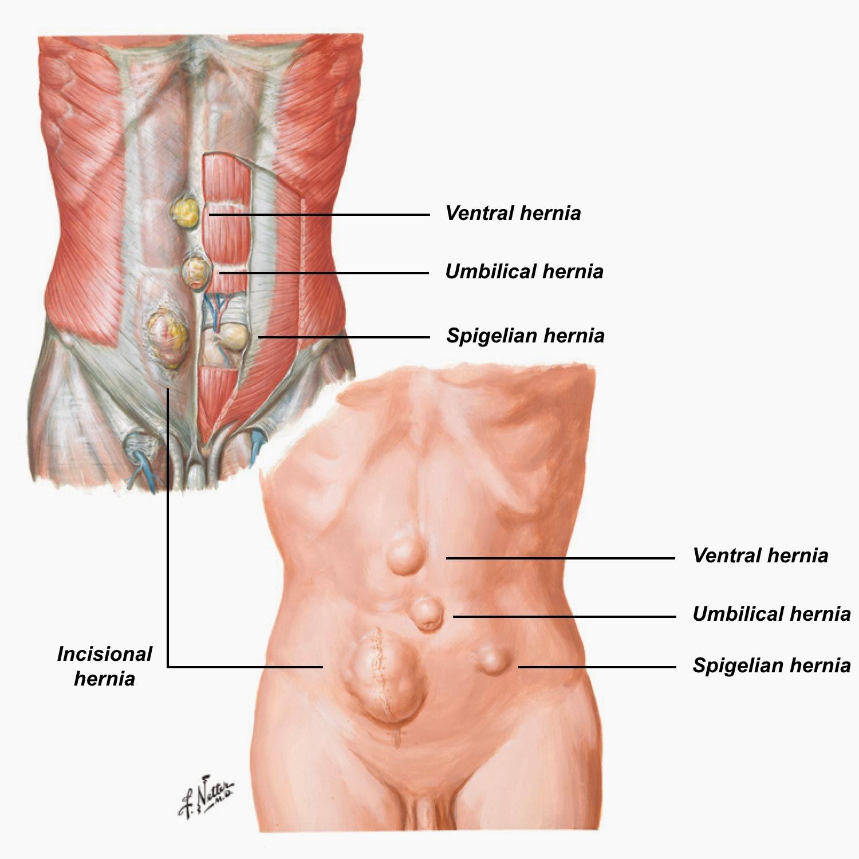 escalofríos frecuentes al orinar debajo del escroto y dificultades digestivas