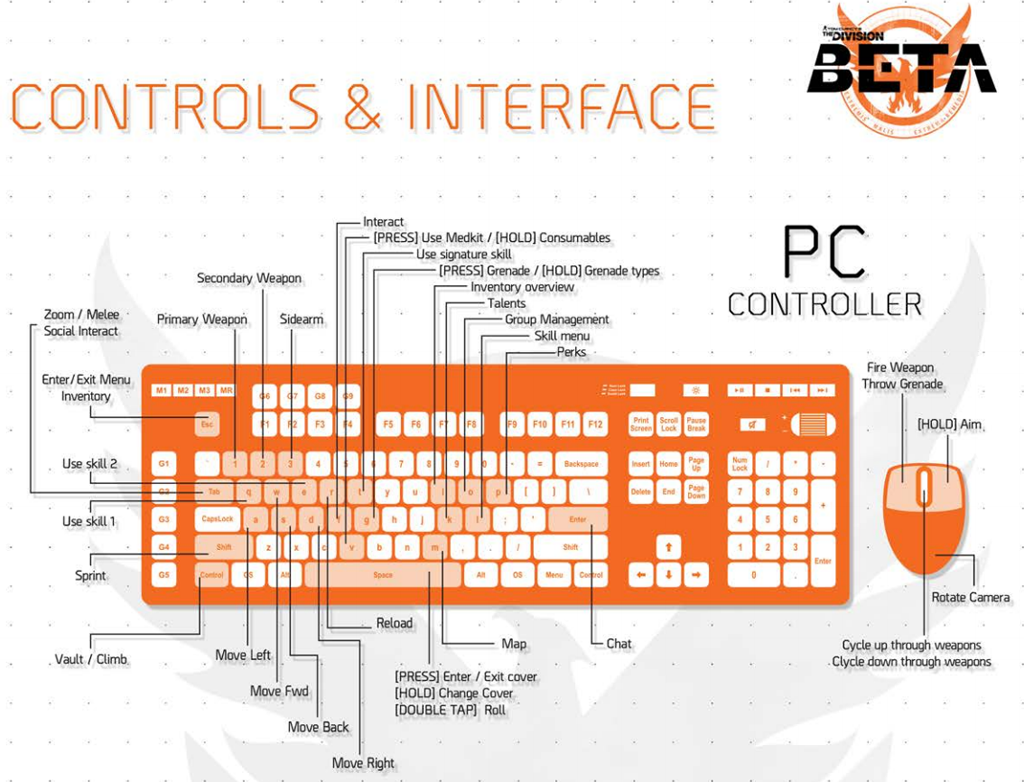 Mix The Division Controller Layouts Keyboard Controls