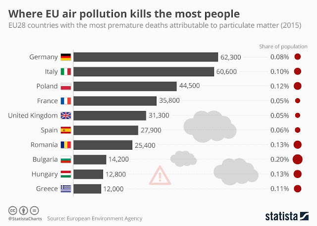 germany premature deaths due to air pollution