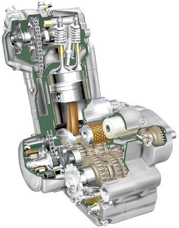 Sistema de lubricación de un motor de moto 4 tiempos