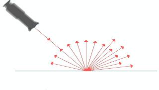 Latihan Soal Tata Cahaya Media Pembelajaran Siswa Smk