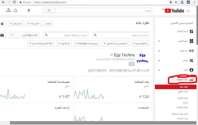 تحليلات قناة اليوتيوب
