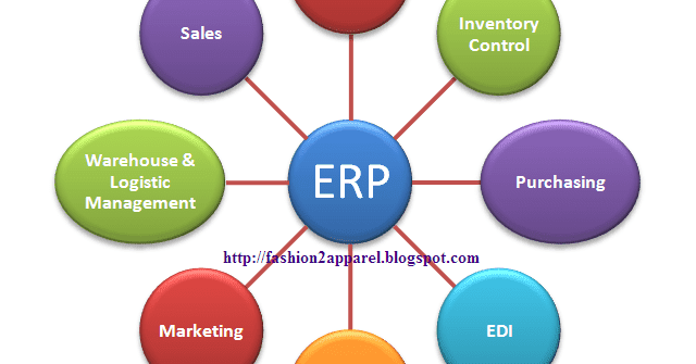 Erp Software For Textile And Apparel Manufacturing Company