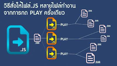 ไอมาโครสั่งให้ js หลายไฟล์เล่นได้ด้วยการกด Play ครั้งเดียว