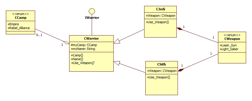 Flip~ JB ! : UML Class Diagram for C#