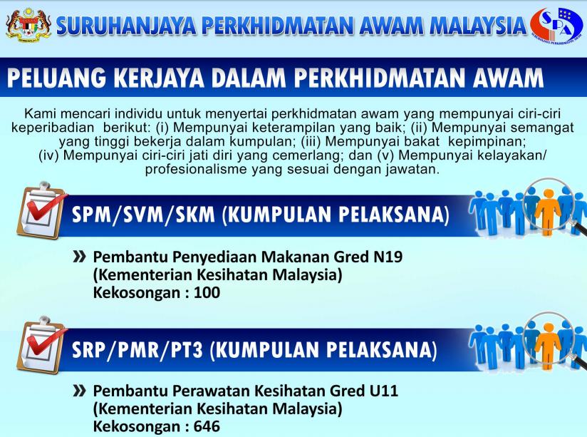 Jawatan Kosong Terkini Di Kementerian Kesihatan Malaysia 746 Kekosongan Seluruh Negara Jobcari Com Jawatan Kosong Terkini