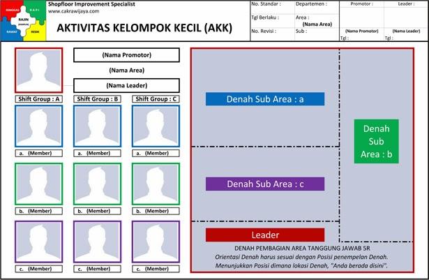AKK - 3 Shift 3 Sub Area