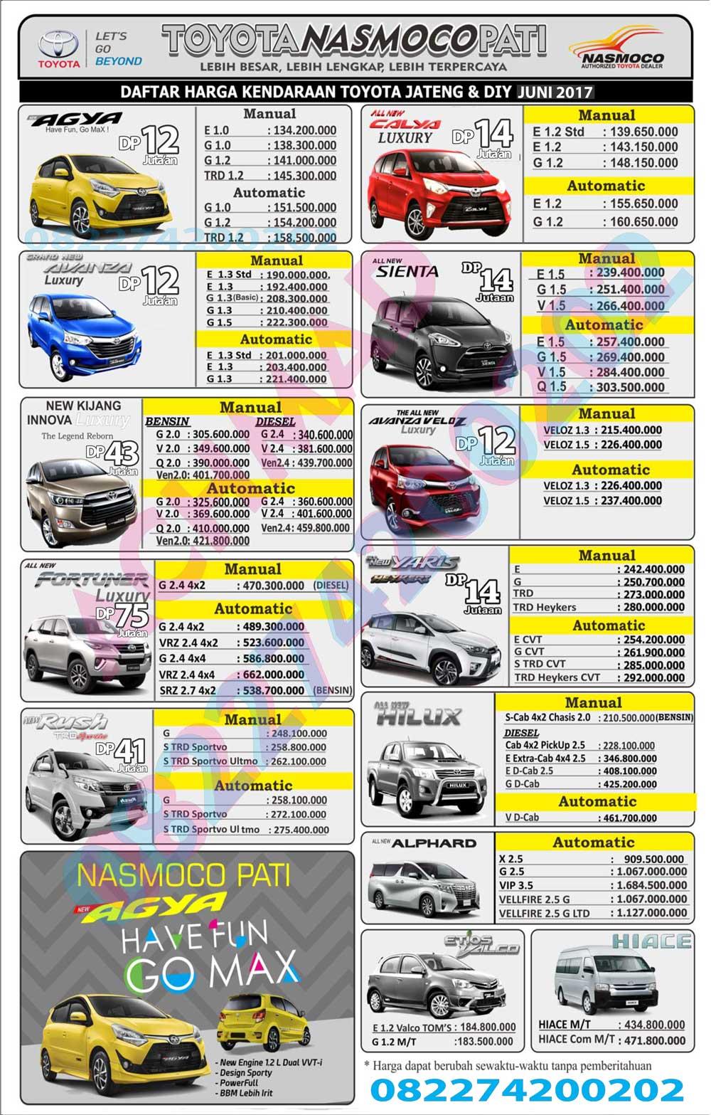 Kekurangan Harga Toyota Tangguh