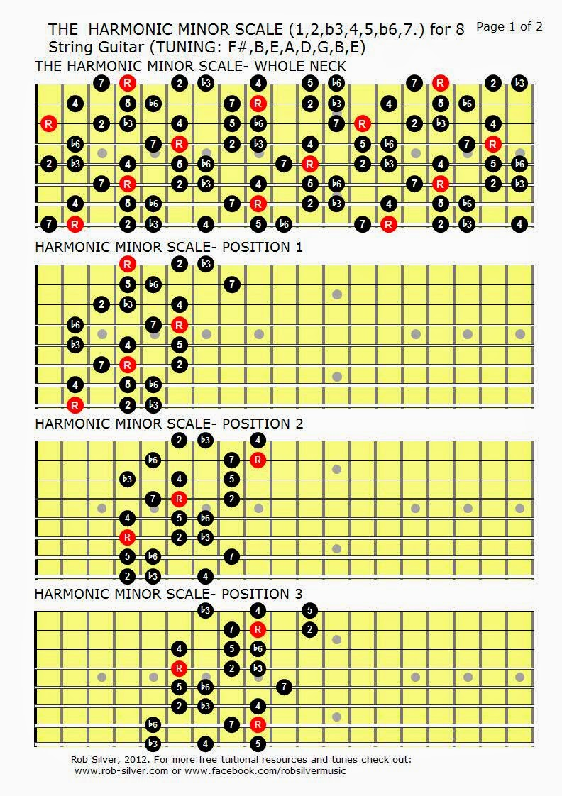 harmonic minor whole fretboard in a