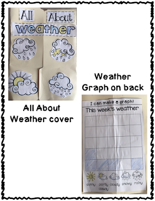You can find the full product here: https://www.teacherspayteachers.com/Product/Weather-Flippy-Flaps-Interactive-Notebook-Lapbook-2415406